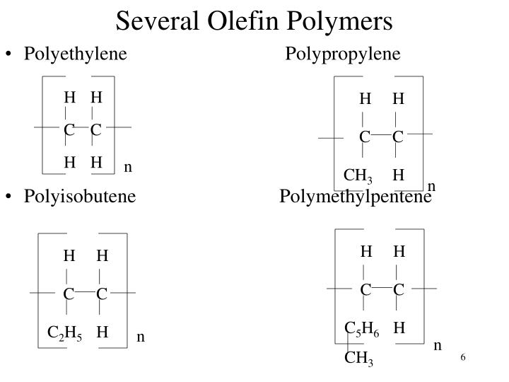 Several Olefin Polymers