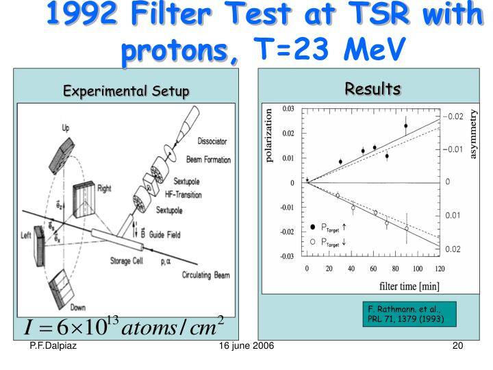 1992 Filter Test at TSR with protons,