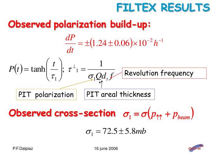 FILTEX RESULTS