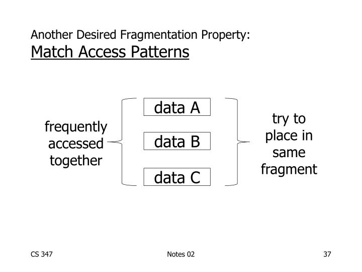 Another Desired Fragmentation Property: