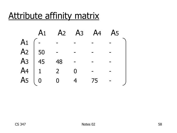 Attribute affinity matrix
