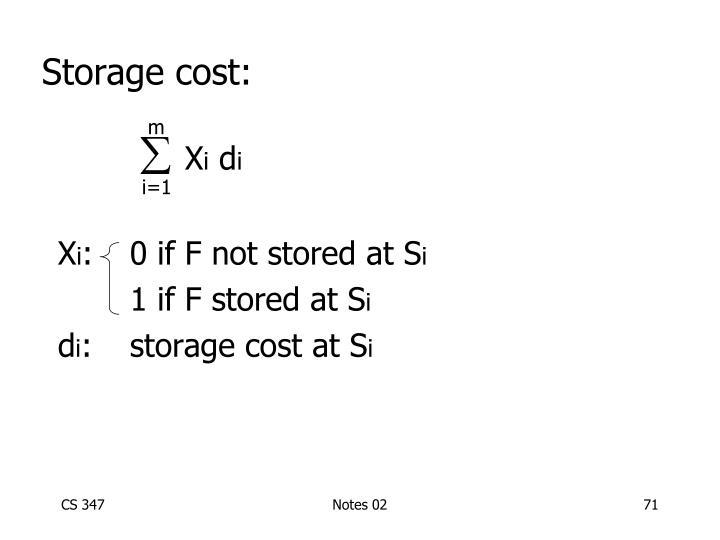 Storage cost: