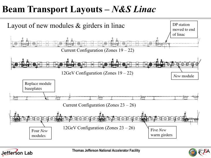 Beam Transport Layouts –