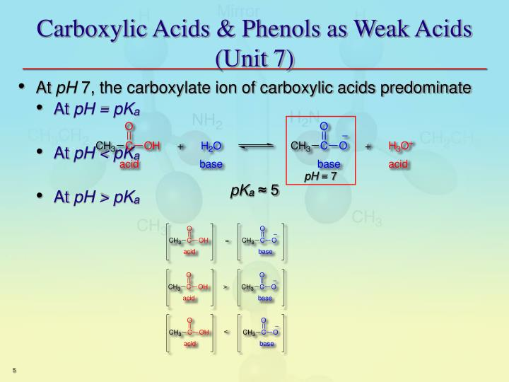 Carboxylic Acids & Phenols as Weak Acids (Unit 7)