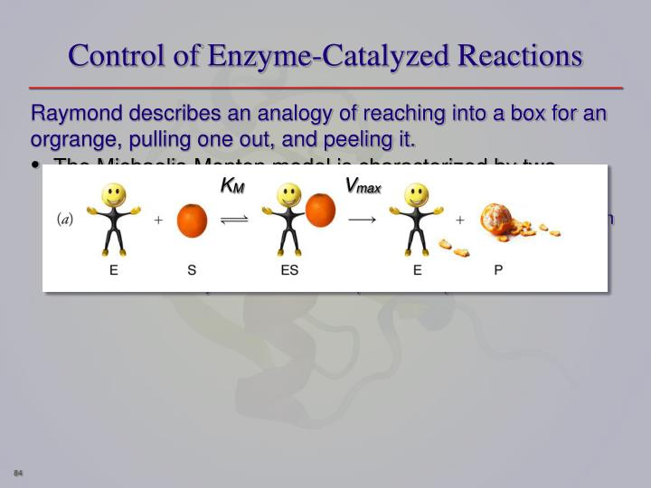 Control of Enzyme-Catalyzed Reactions