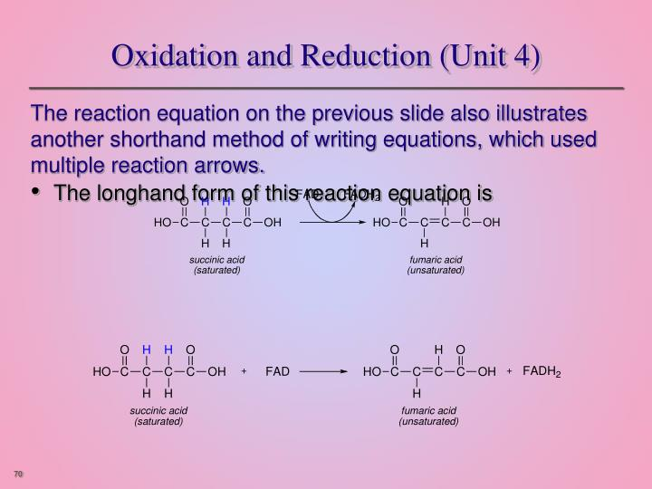 Oxidation and Reduction (Unit 4)