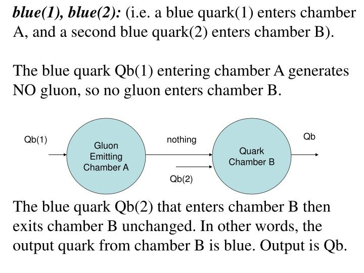 blue(1), blue(2):