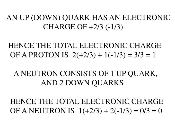 AN UP (DOWN) QUARK HAS AN ELECTRONIC
