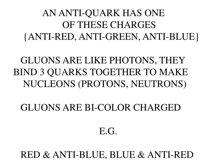 AN ANTI-QUARK HAS ONE