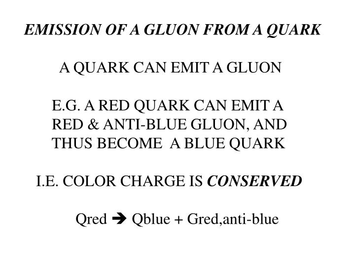 EMISSION OF A GLUON FROM A QUARK