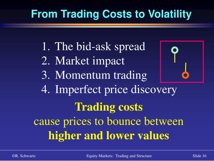 From Trading Costs to Volatility