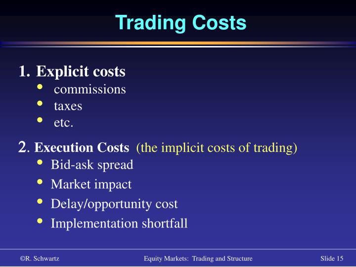Trading Costs