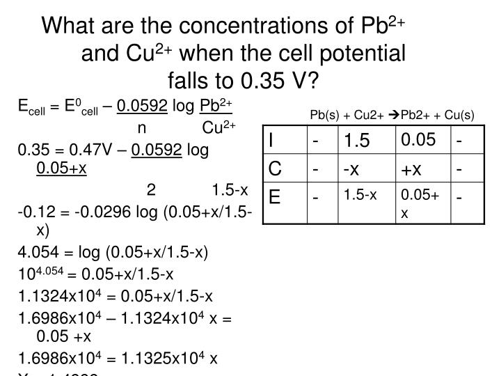 What are the concentrations of Pb
