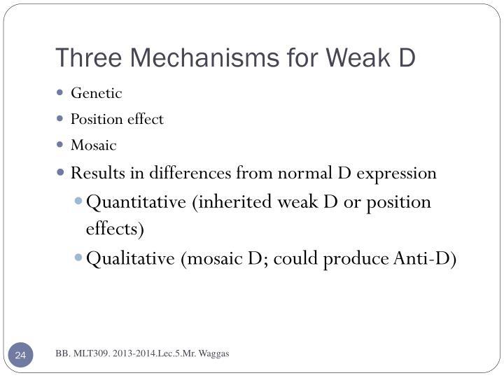 Three Mechanisms for Weak D