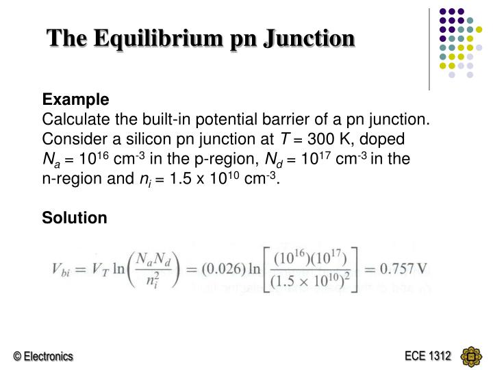 The Equilibrium pn Junction