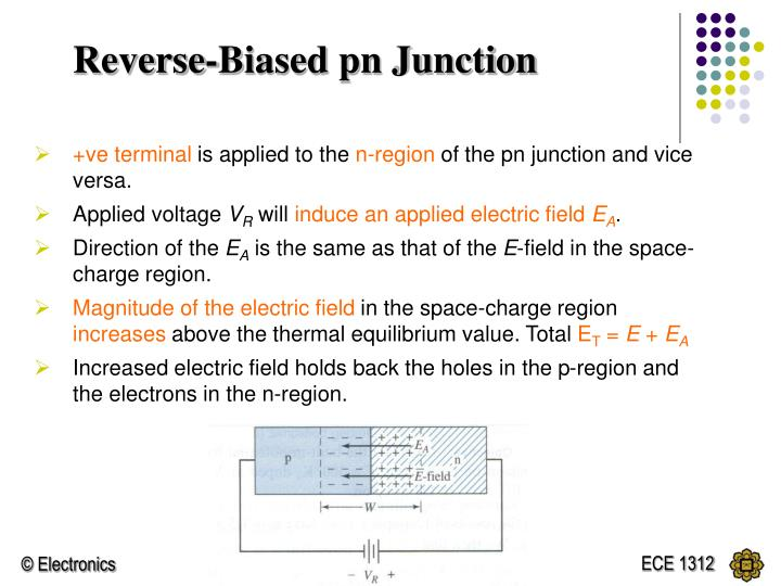 Reverse-Biased pn Junction