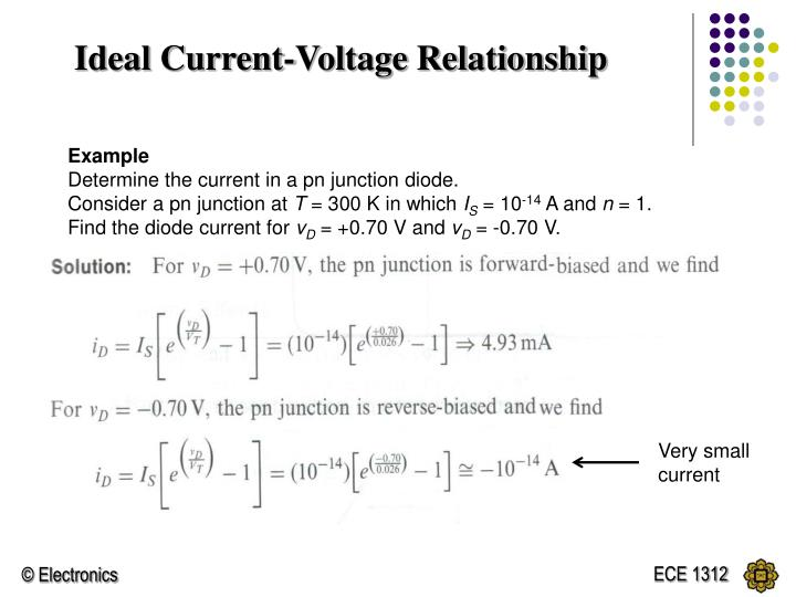 Ideal Current-Voltage Relationship