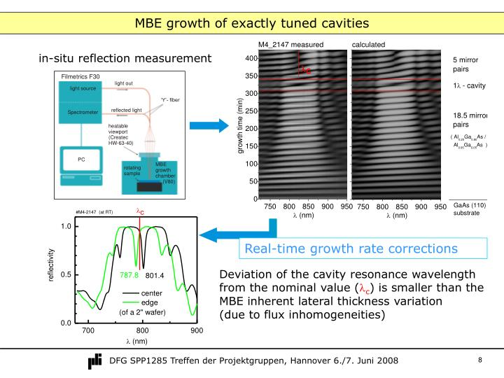 MBE growth of exactly tuned cavities