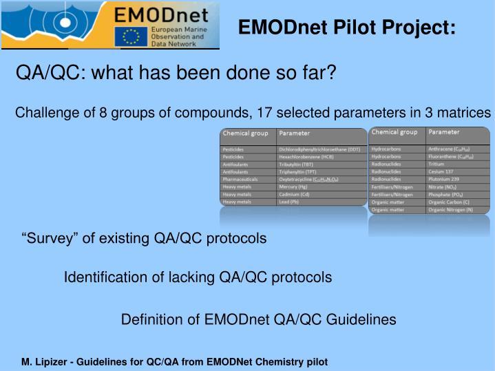 """Survey"" of existing QA/QC protocols"