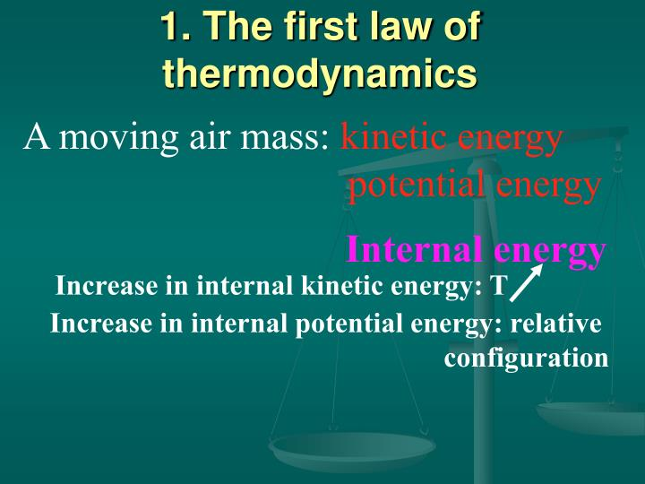 1. The first law of thermodynamics