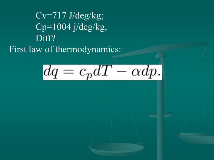 Cv=717 J/deg/kg;