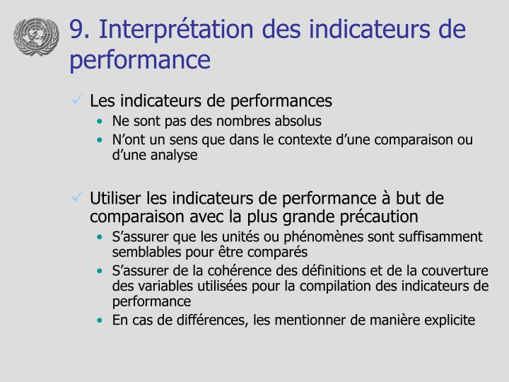 9. Interprétation des indicateurs de performance