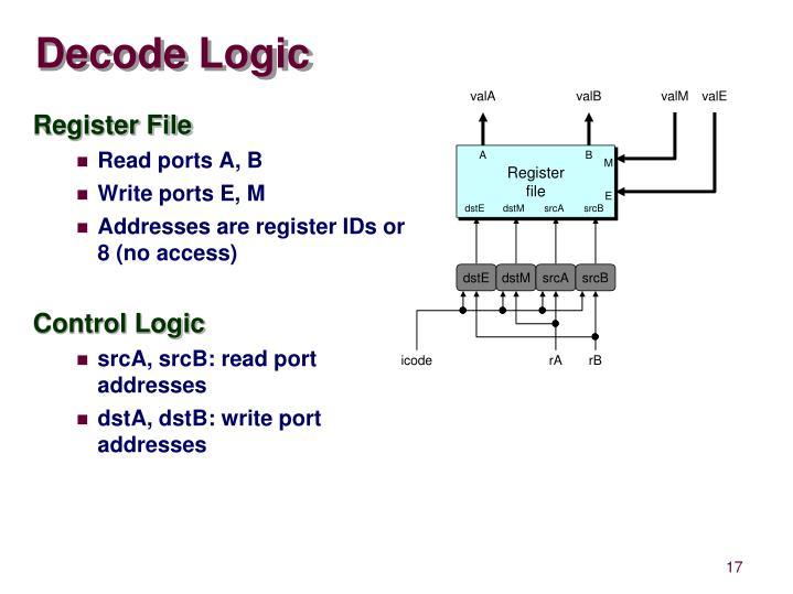Decode Logic
