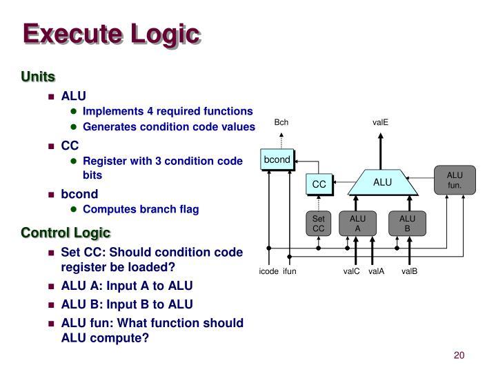 Execute Logic