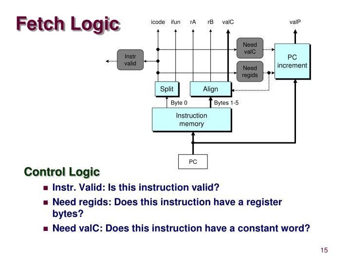 Fetch Logic
