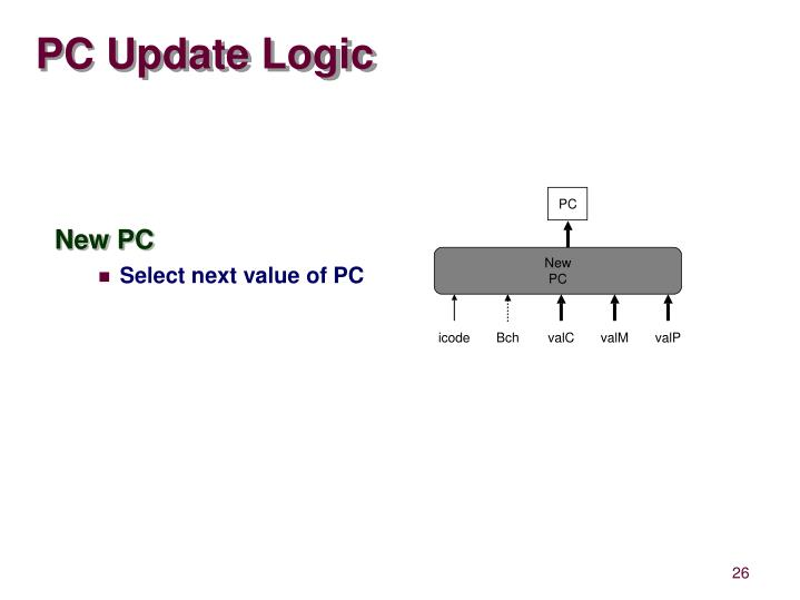 PC Update Logic