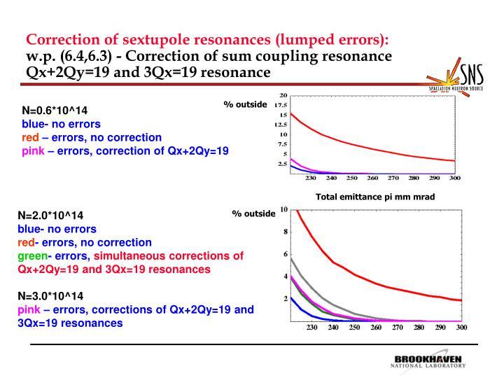 Correction of sextupole resonances (lumped errors):