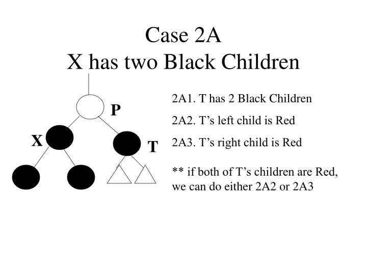 Case 2A