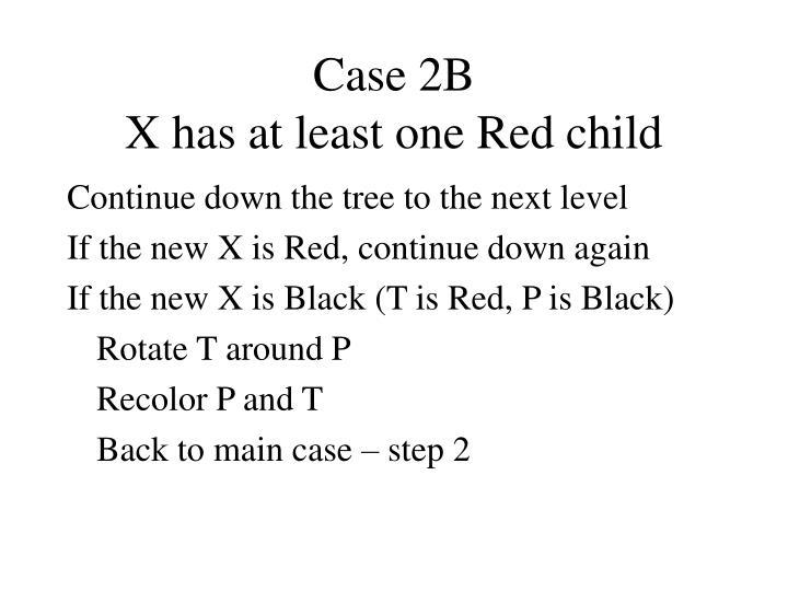 Case 2B