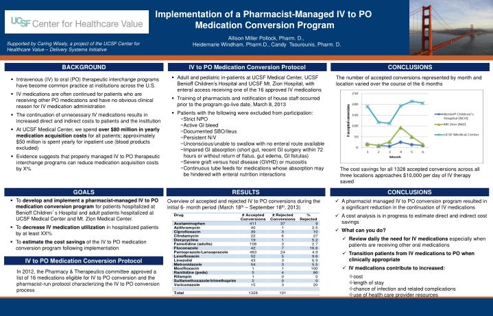 Implementation of a Pharmacist-Managed IV to PO