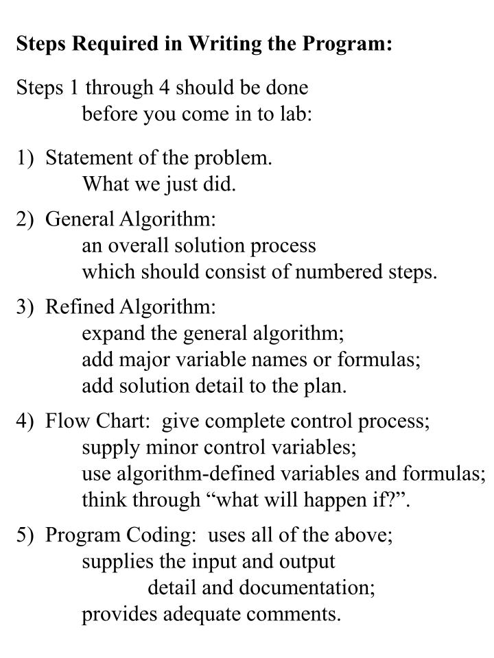 Steps Required in Writing the Program: