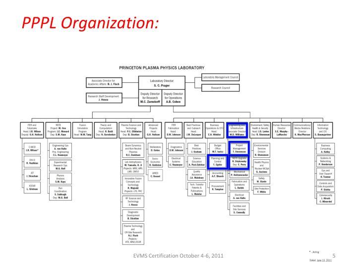 PPPL Organization: