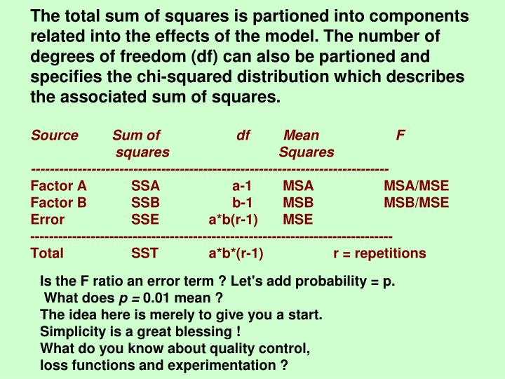 The total sum of squares is partioned into components related into the effects of the model. The number of degrees of freedom (df) can also be partioned and specifies the chi-squared distribution which describes the associated sum of squares.