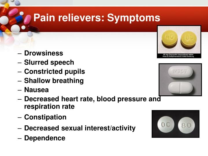Pain relievers: Symptoms