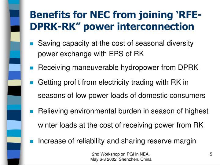 Benefits for NEC