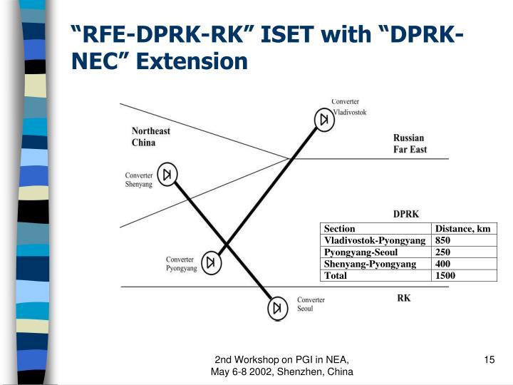 """RFE-DPRK-RK"" ISET with ""DPRK-NEC"" Extension"