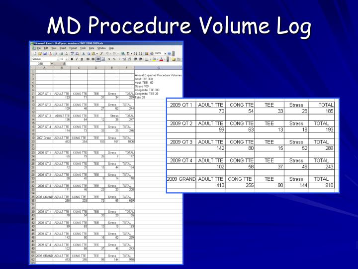MD Procedure Volume Log