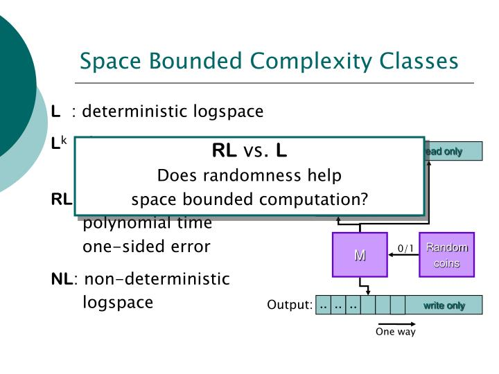 Space bounded complexity classes
