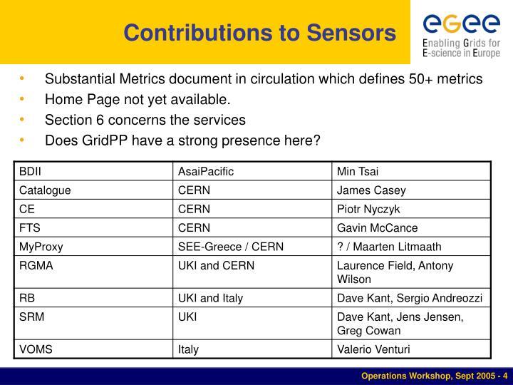 Contributions to Sensors