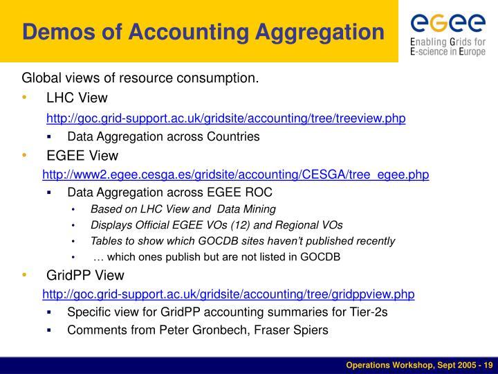 Demos of Accounting Aggregation