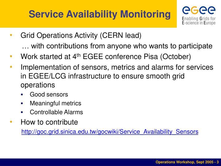 Service Availability Monitoring