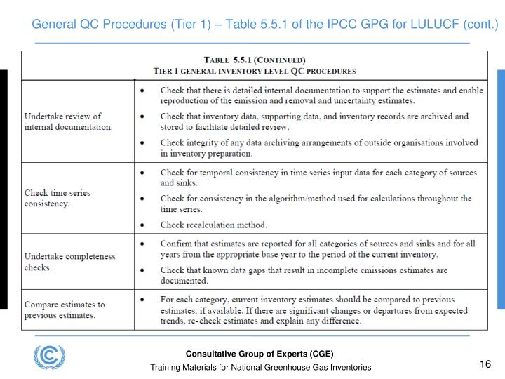 General QC Procedures (Tier 1) – Table 5.5.1 of the IPCC GPG for LULUCF (cont.)