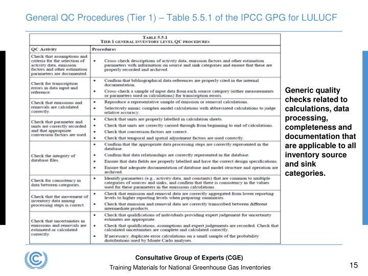 General QC Procedures (Tier 1) – Table 5.5.1 of the IPCC GPG for LULUCF