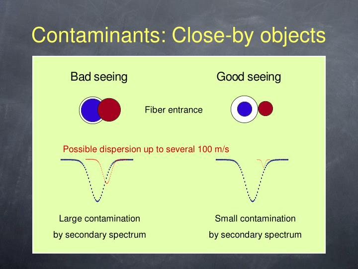 Contaminants: Close-by objects