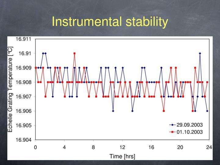 Instrumental stability