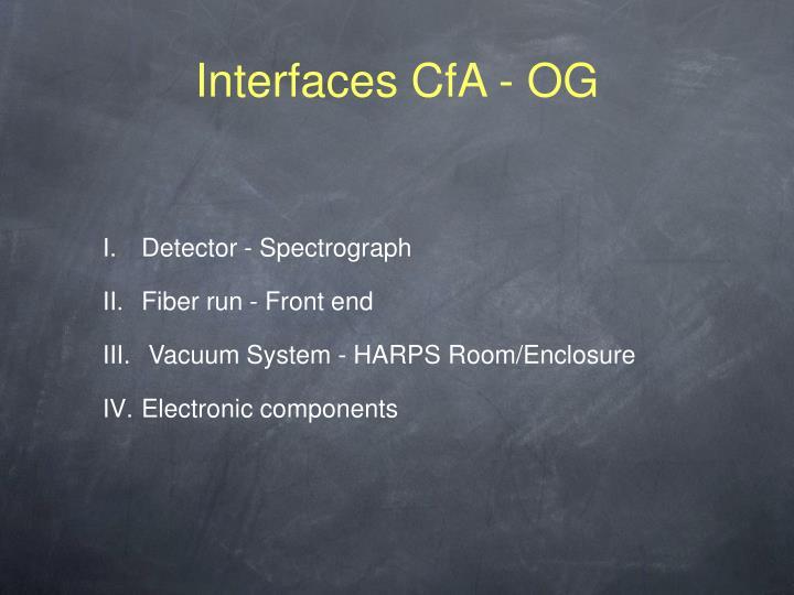 Interfaces CfA - OG